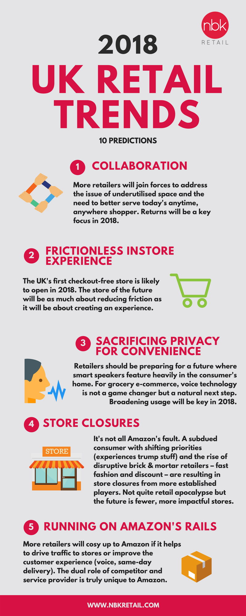 INFOGRAPHIC: 2018 UK Retail Predictions – NBK Retail